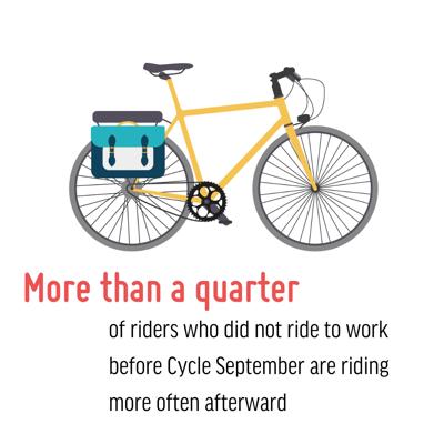 Devon 2020 - riders commuting