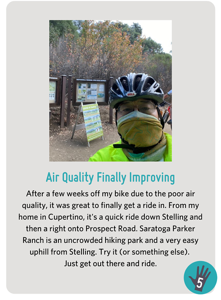 Air Quality Improving